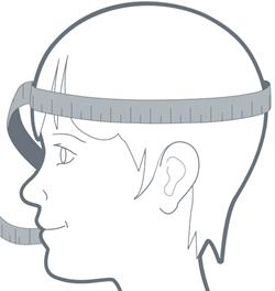 Galvos apimties matavimas